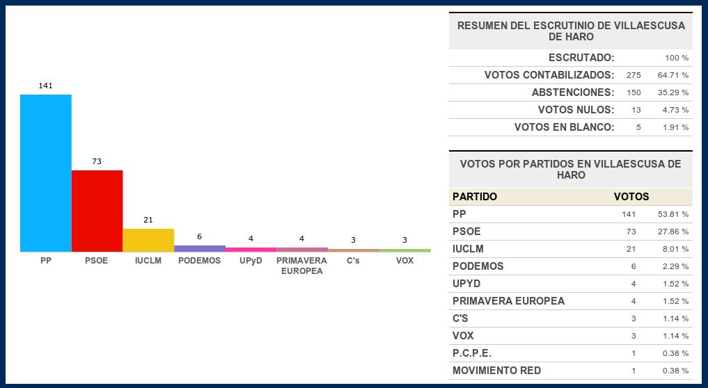 elecciones_2014